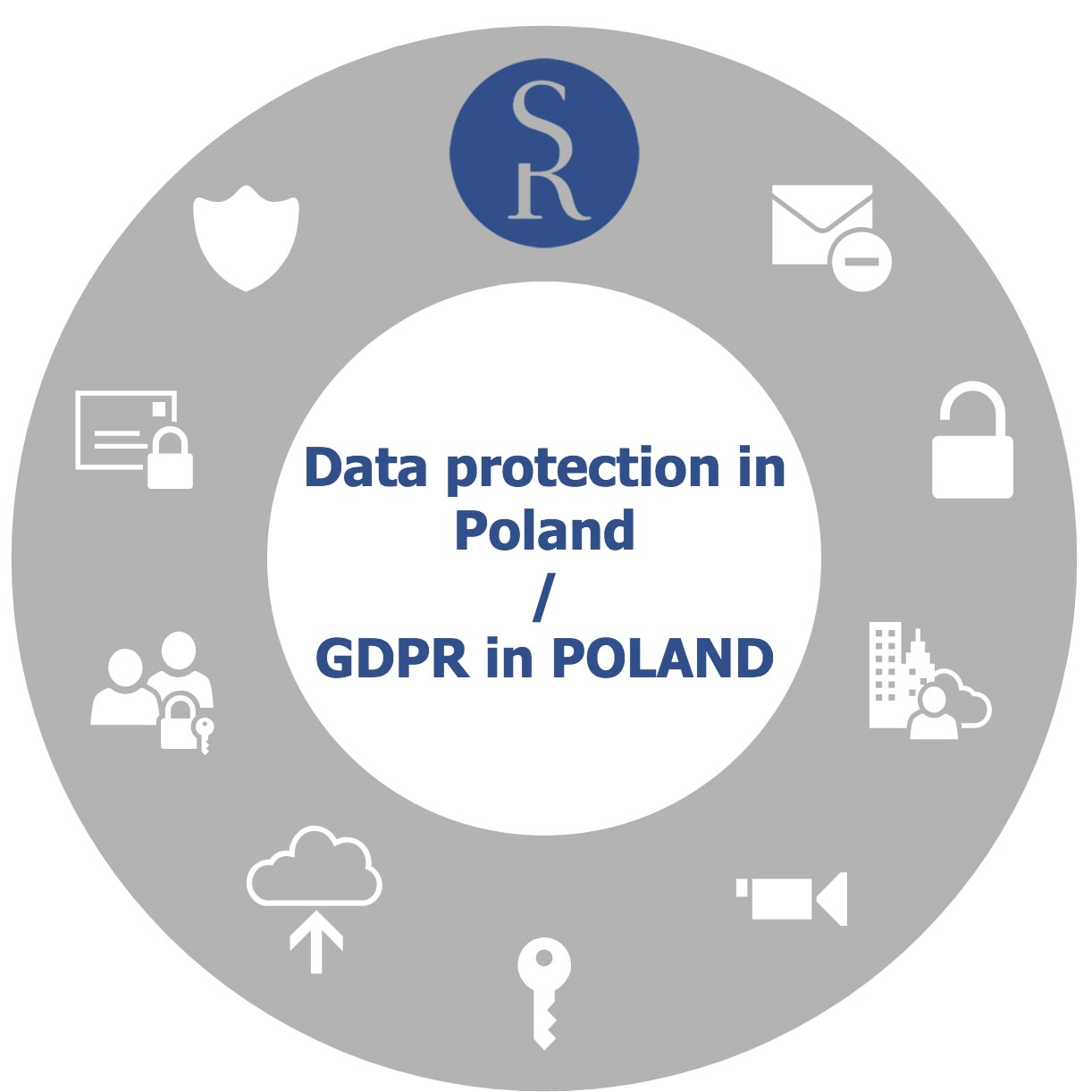 Personal Data Protecion in Poland