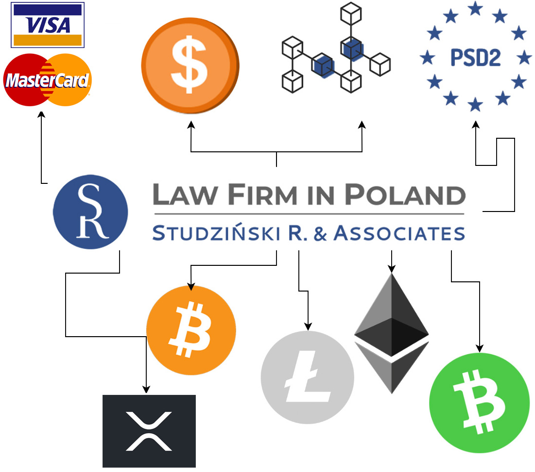 Cryptocurrency Law Firm in Poland