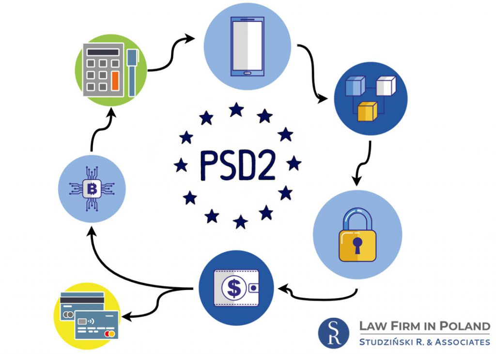Payment services license in Poland